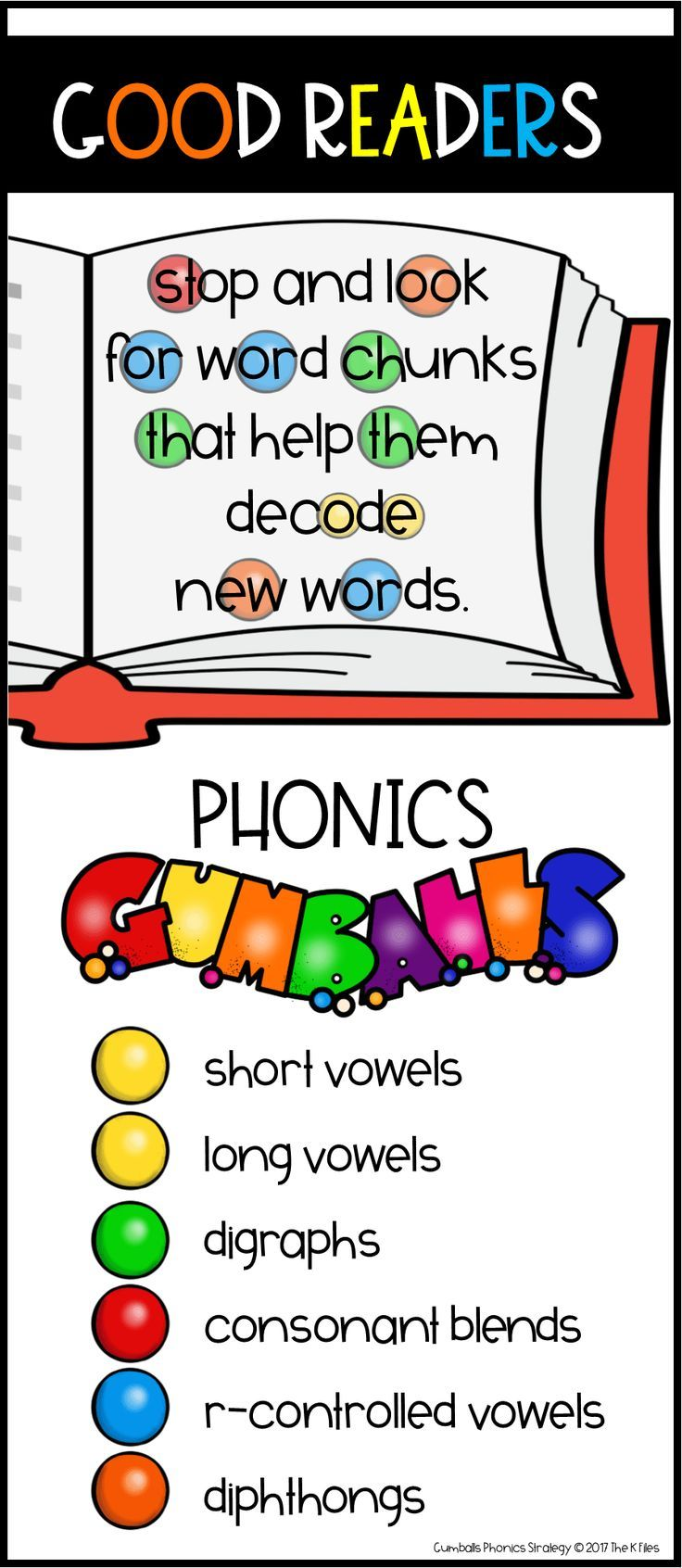 Works well with any phonics, spelling or Word Study program. Students even  apply this strategy in their own Writing.