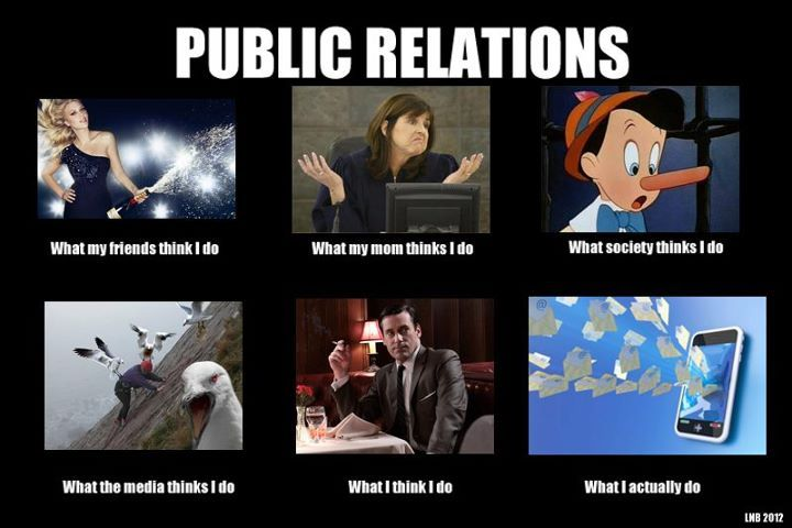 Public Relations types of papers