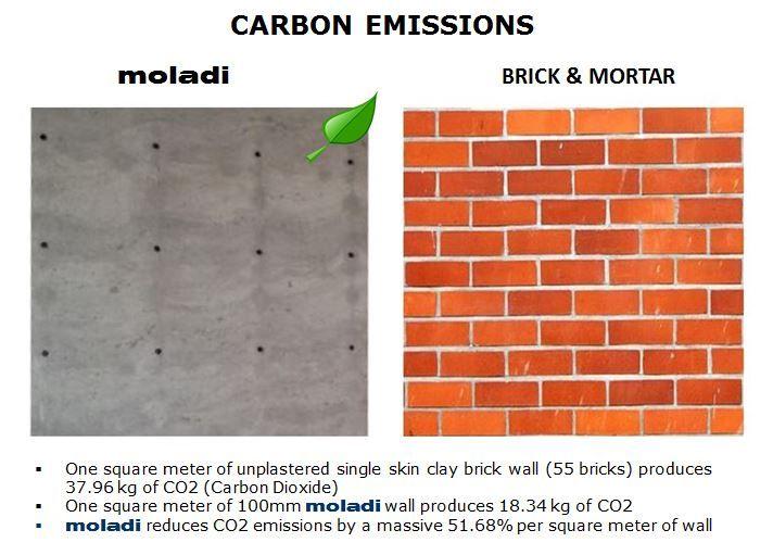 Carbon emissions CO2 - brick and mortar - masonry construction vs moladi #plasticformwork