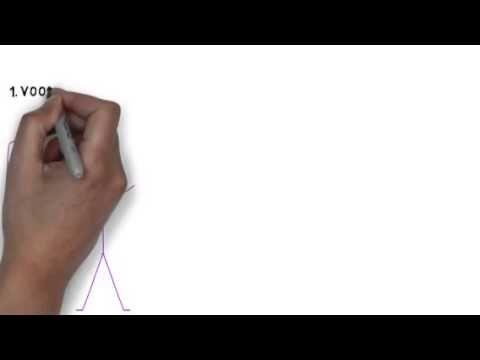 Directe Instructie Model - YouTube