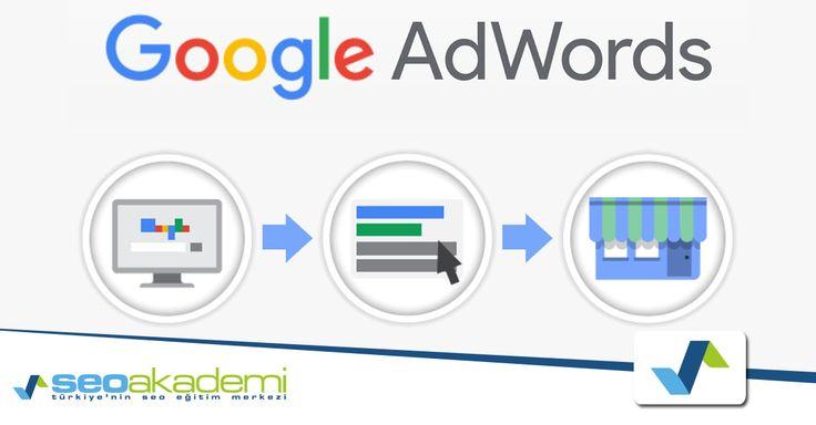 Adwords Uzmanlığı Eğitimi Google reklam kampanyaları oluşturma, gelir raporlama ve kampanya yönetimi, %100 öğrenme garantisi. http://www.seoakademi.com.tr/egitimler/google-adwords-kursu/