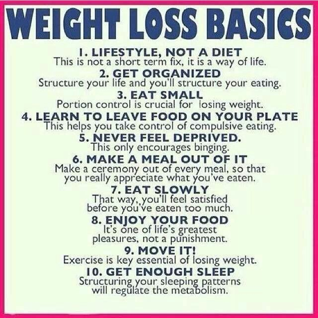 Tips For Effective Weight Loss: Weight Loss Basics