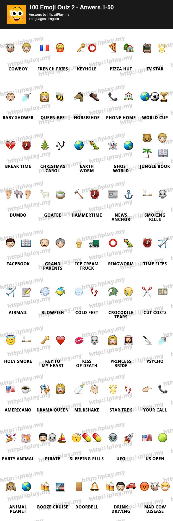 100-Emoji-Quiz-2-Answers-1-50
