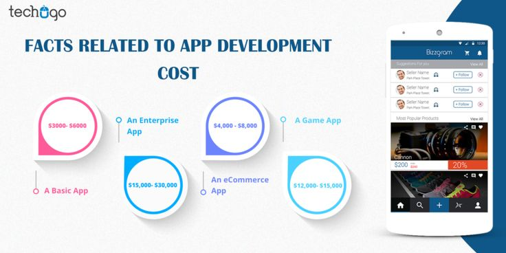 How much an app costs? What are the factors which spike the #development #cost? These questions have been troubling you lately...If yes, then read this article ahead with #Techugo.