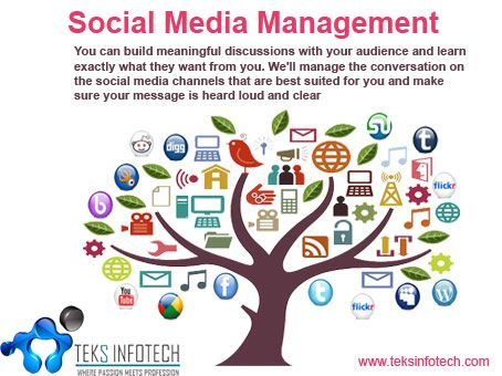 Social Media Today is an independent, online community for professionals in PR, marketing, advertising, or any other discipline.Social media marketing (SMM) is the method of using social networking websites to promote businesses online. SMM is one of the most affordable marketing platforms.