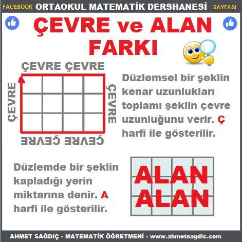 Çevre ve Alan Farkı  Perimeter And Area https://www.facebook.com/matematikdershanesi/