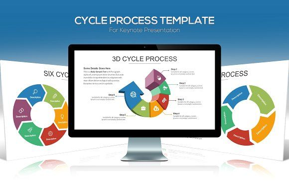 Cycle Process Keynote Template by SlideFactory on @creativemarket