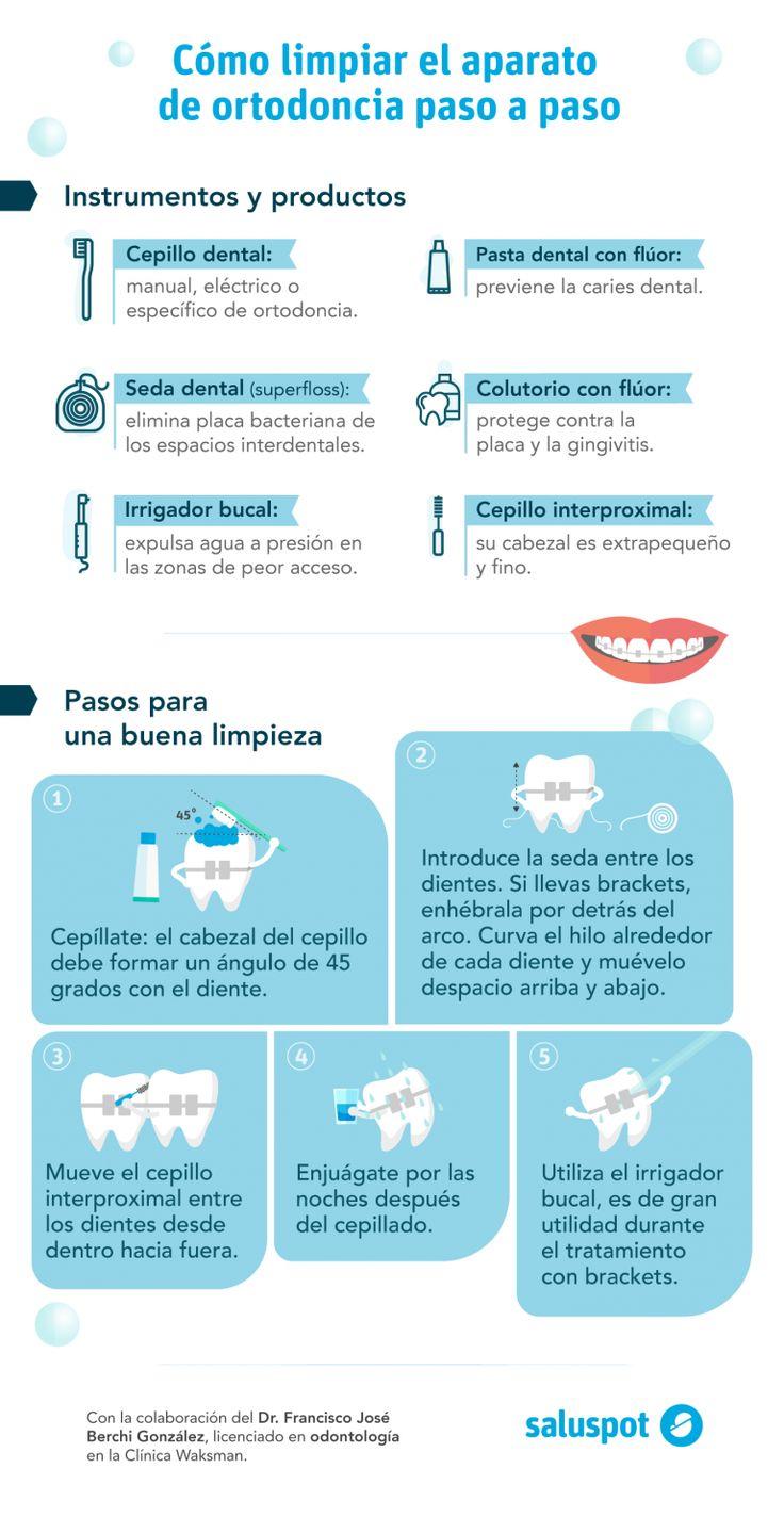 Aquí os dejamos qué instrumentos recomienda el Dr. Francisco José Berchi González, para limpiar el aparato de ortodoncia y cuáles son los pasos que debes seguir ;) Espero que os sirvan