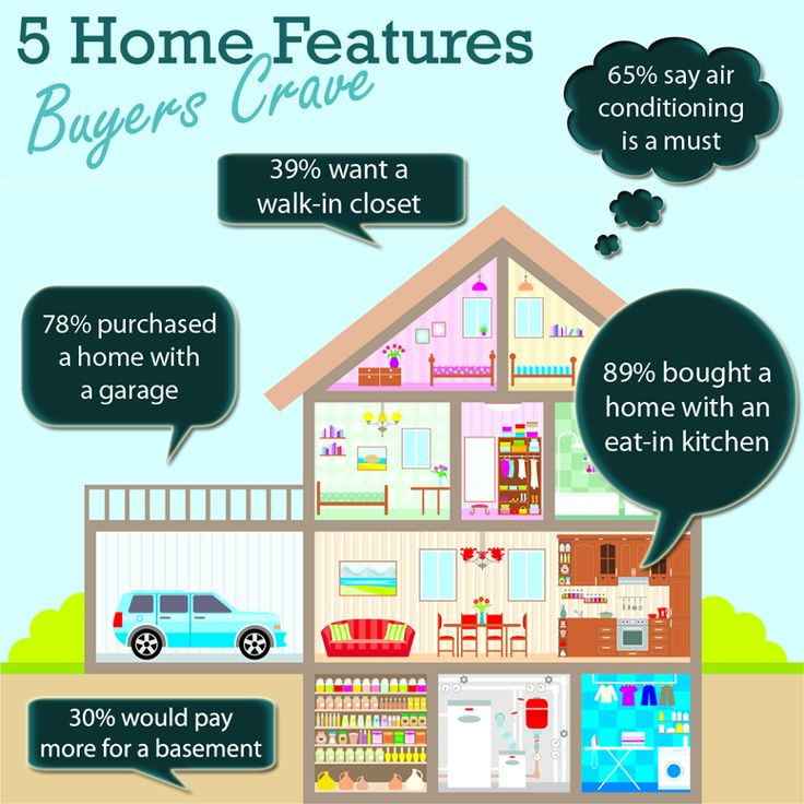 Small Investment Ideas Beginners: 126 Best Images About Real Estate Infographics On