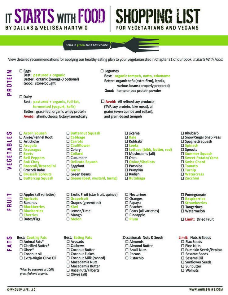 Paleo vegetarian shopping list whole30 pinterest for Minimalist living checklist