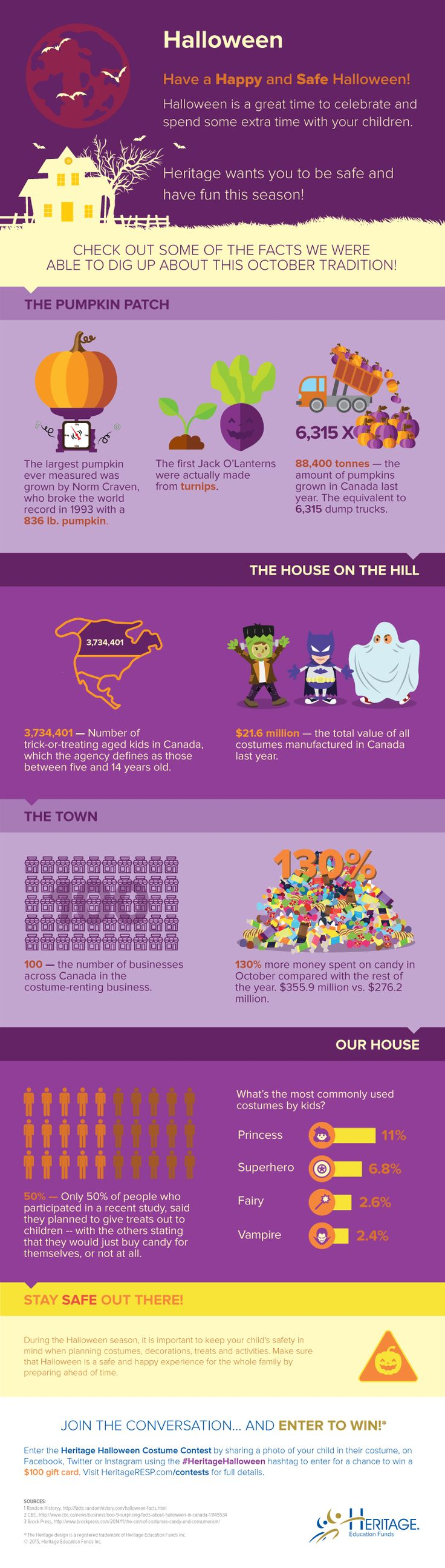 Halloween Fun Facts Infographic -- and Share a Photo to Win #HeritageHalloween Contest!