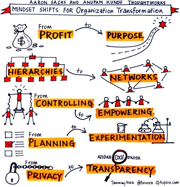 metaphors of management and organization in A journal of management 1995, vol 21, no 6, 1057-1074 metaphors and mental models: sensemaking and sensegiving in innovative and entrepreneurial activities.
