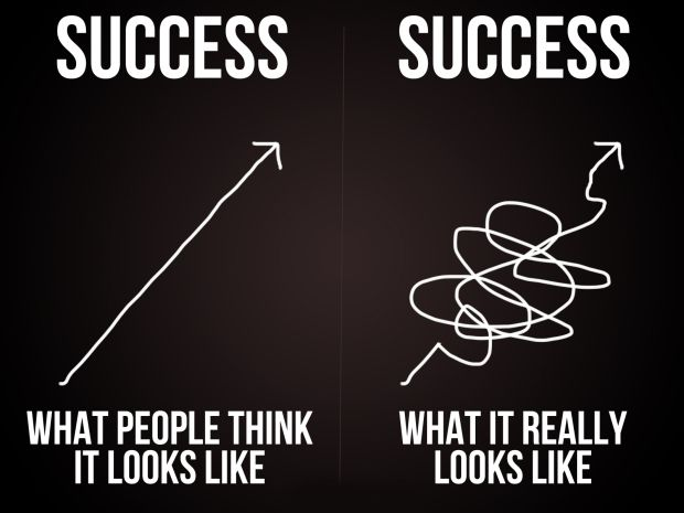 """xkcd: """"Success, what people think it looks like, what it really looks like."""""""