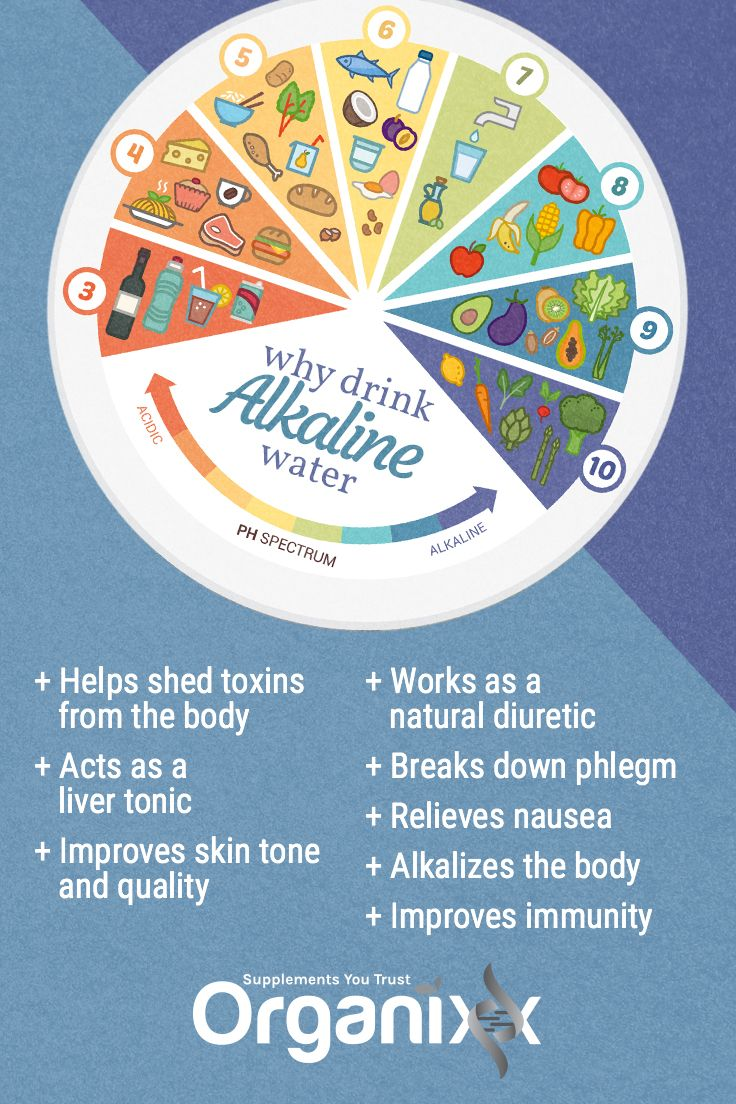 Why drink alkaline water? Drink Your Way to Better Health! For more natural remedies and health hacks follow through.