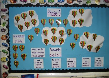 Phonics Display - Phase 5
