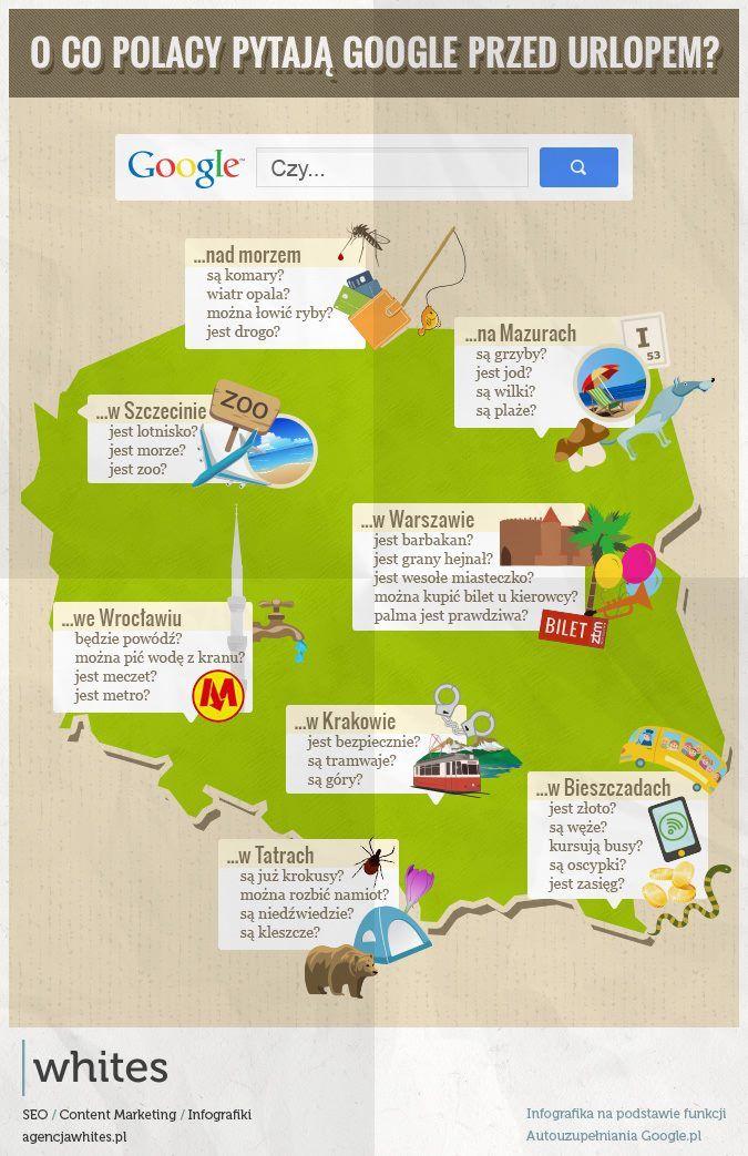 O co Polacy pytają Google przed urlopem? #preser #infografika #google