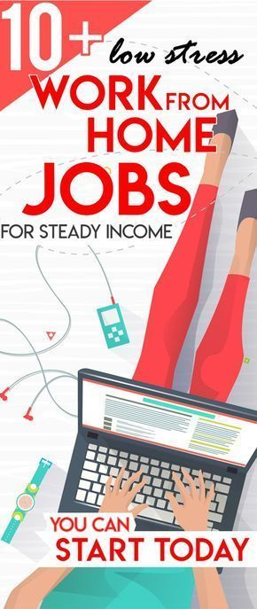 Work from Home Jobs | How to Make Money from Home | Side Hustle Ideas | How to Earn Income from Home