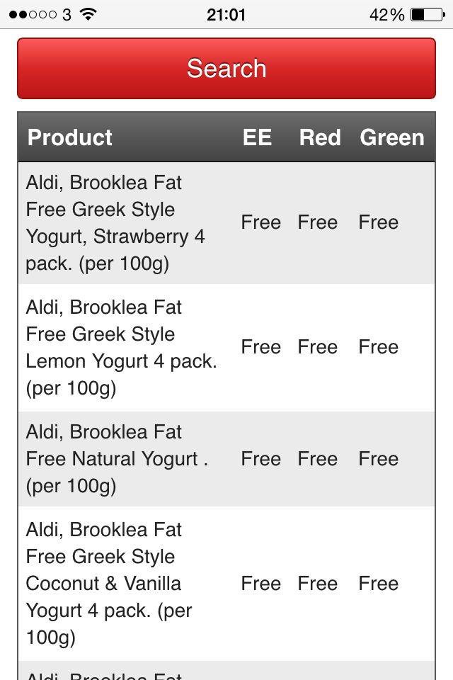 Aldi yoghurt syns