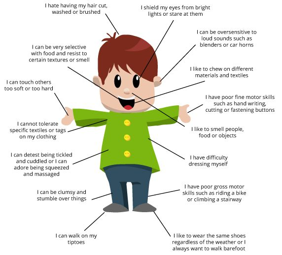 Signs of aspergers syndrome