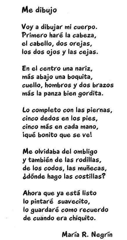 Me dibujo, María R. Negrín (poeta argentina) partes del cuerpo: