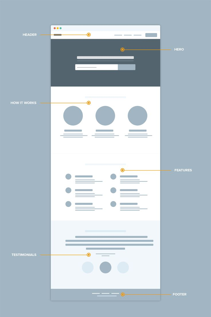 Early Wireframes by Bluroon