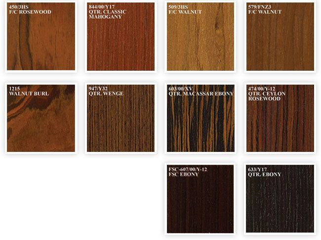 Furniture Finishes-- Dark Wood Finish Guide #KWYW