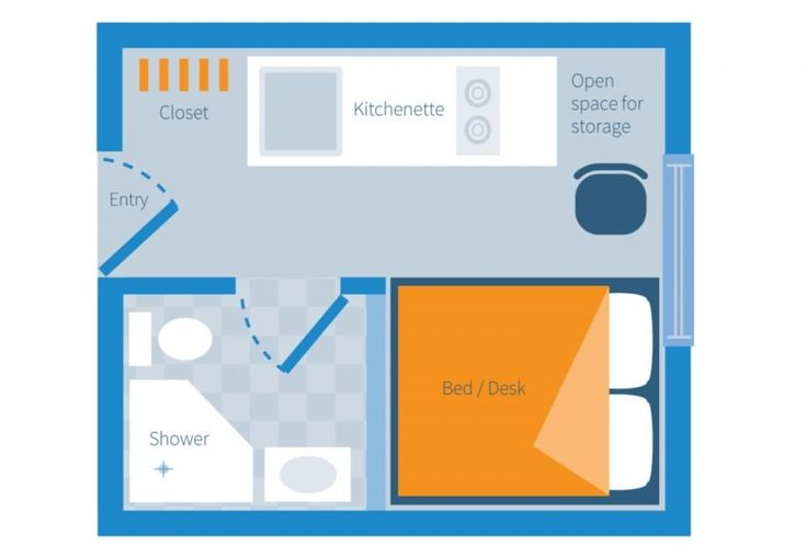 UBC nano micro suite layout and floor plan.