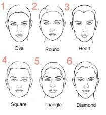 11 best different face shapes images on pinterest beauty art and face shapes fashion tips art lessons google images fashion hacks fashion advice art tutorials urmus Image collections