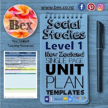Best 25+ Unit plan template ideas on Pinterest Lesson plan - technology plan template