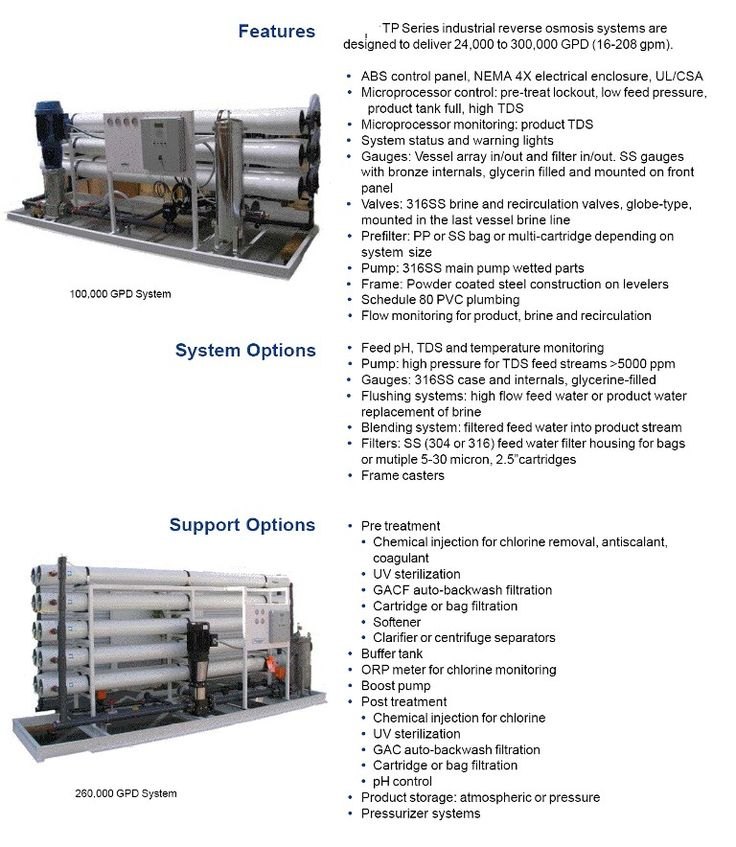 builds a complete range of Reverse Osmosis