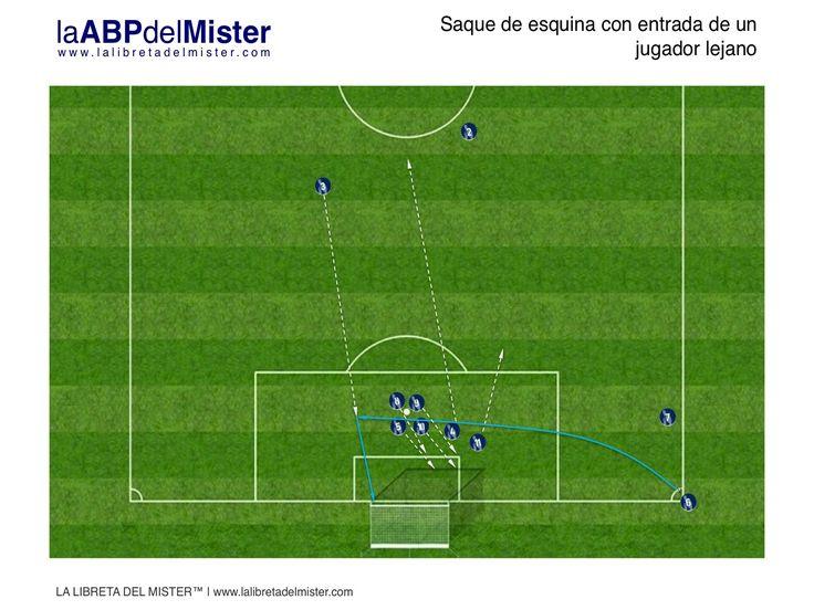 La Libreta del Mister |   Diapositiva1