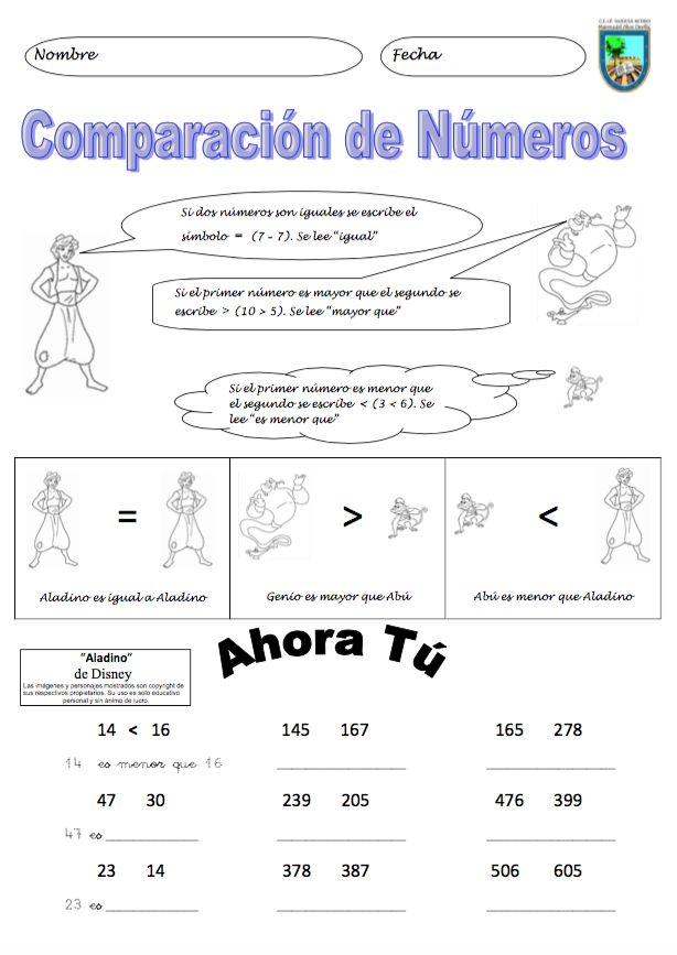 Comparación