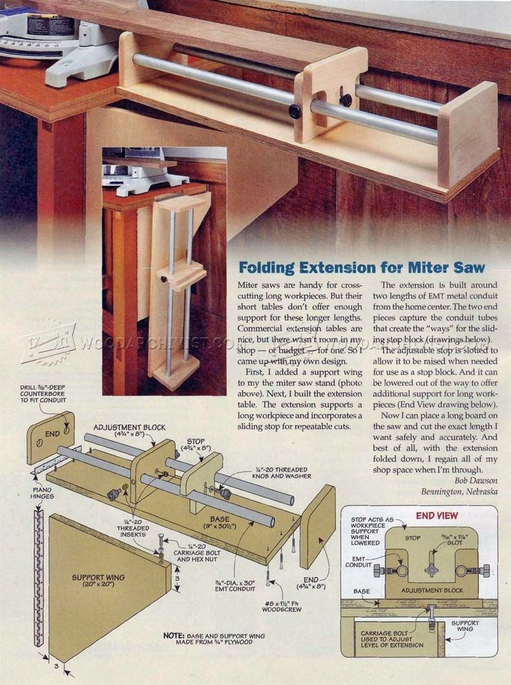 Miter Saw Extension Plans - Miter Saw Tips, Jigs and Fixtures | WoodArchivist.com