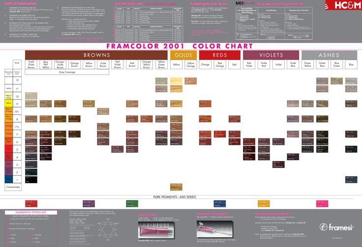 Framesi Framcolor 2001 Color Chart Color Chart Hair Color Chart Hair Color