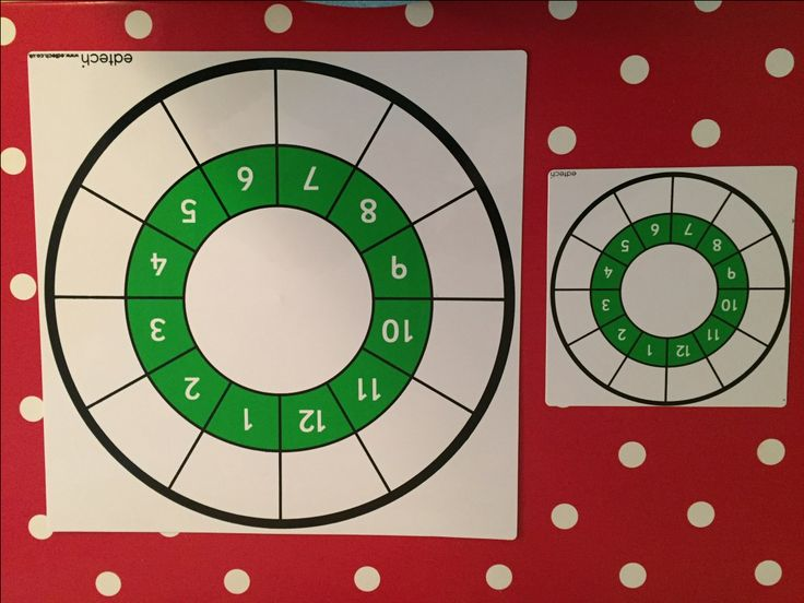 I recently spotted these table boards from ABC School Supplies and thought they would be great to use for quick recall of multiples and tables. ABC School Supplies kindly sent me a set for my class…