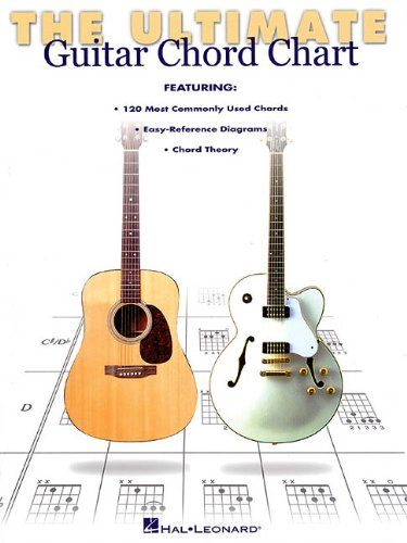 Best 20+ Cm Guitar Chord ideas on Pinterest : Guitar tabs, Ukulele songs and Guitar chords