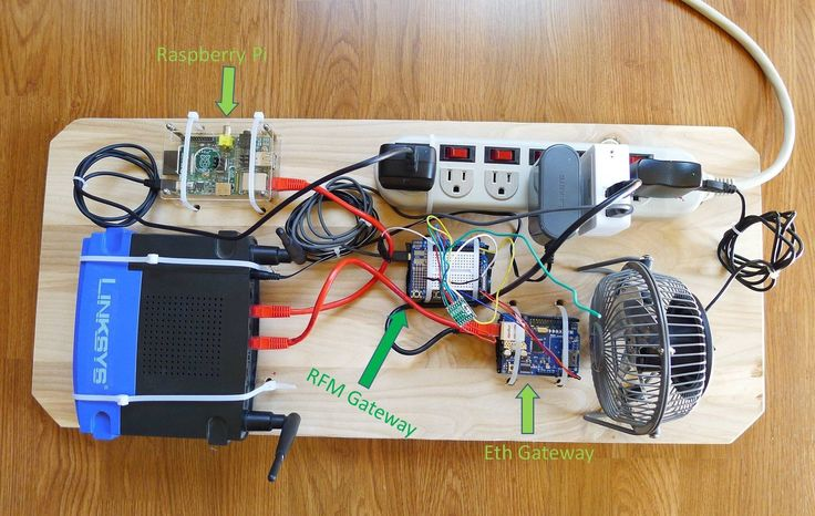 Uber Home Automation w/ Arduino & Pi : Create Arduino gateway and OpenHAB