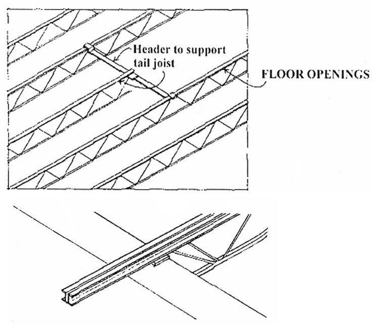 Open web steel joist diagrams drawings models for Open web trusses