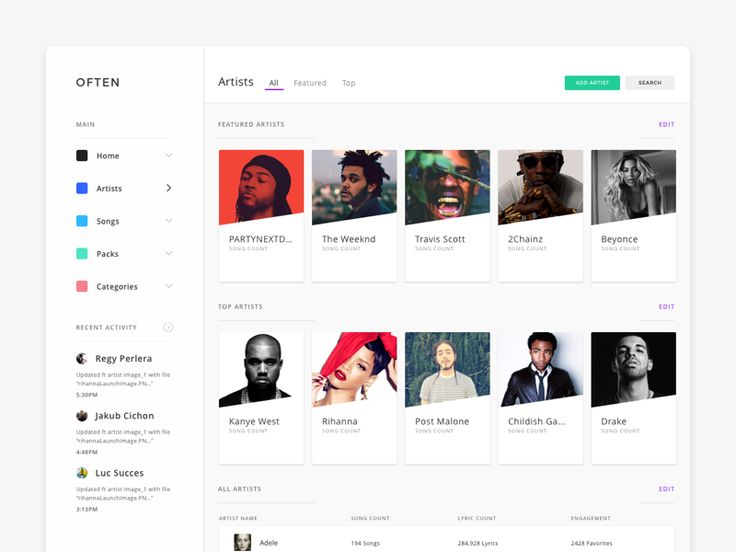 Often | Artist Dashboard