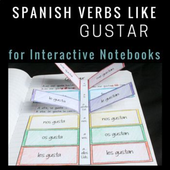 Verbs Like Gustar Spanish Interactive Notebook Insert: Gustar and verbs like gustar can be tricky to explain and remember-- make them hands-on and easy to remember with this Interactive Notebook insert.Lift-up tabs summarize the structures of verbs like gustar, and underneath students can create example sentences. The singular and plural examples are side-by-side to demonstrate the usage of each.