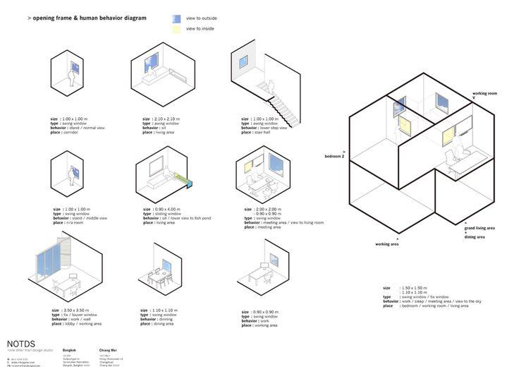 46 best Blind Repair Diagrams & Visuals images on