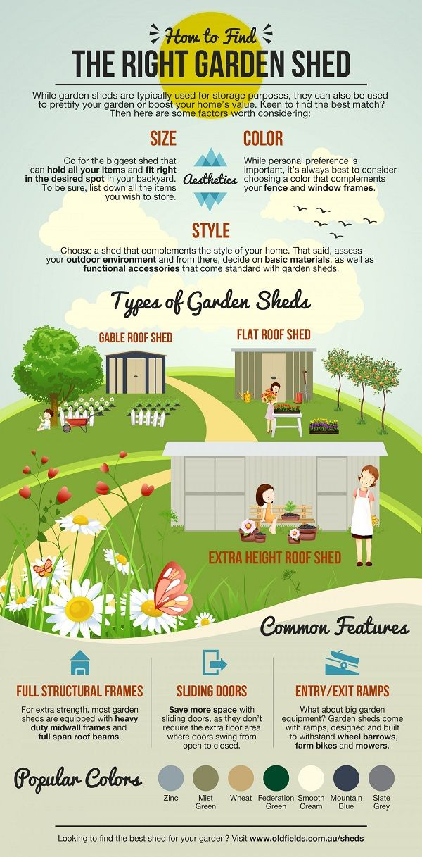 Looking for a Garden Shed That Suits Your Style? Read These Important Buying Tips Now! http://homeandgardenamerica.com/garden-shed-buying-tips