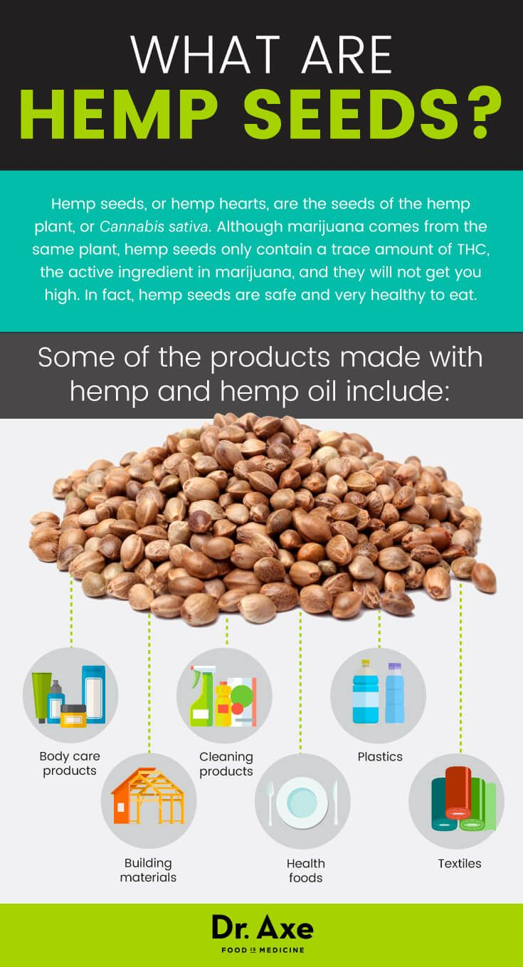 What are hemp seeds? - Dr. Axe