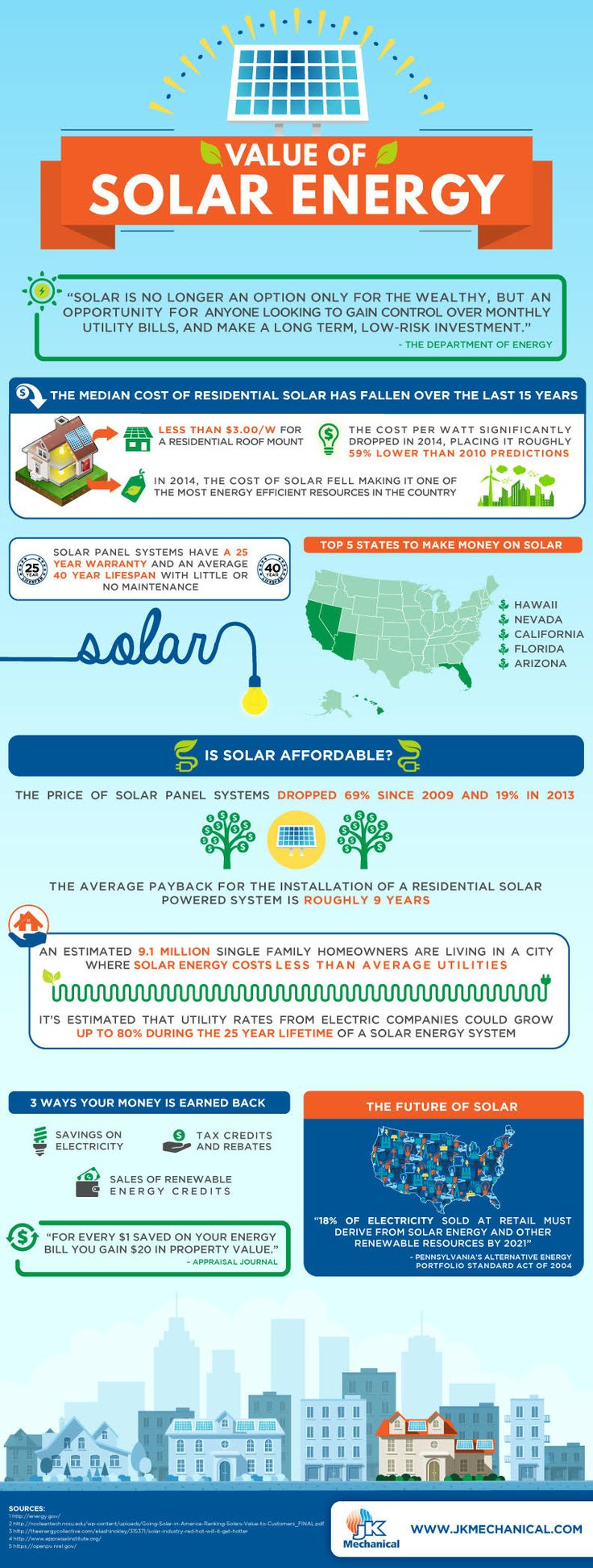 Best 25 solar energy facts ideas on pinterest wind for Energy conservation facts