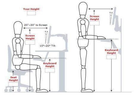 La Scrivania in Piedi o Standing Desk fa bene alla Salute ( clicca l'immagine x leggere il post )