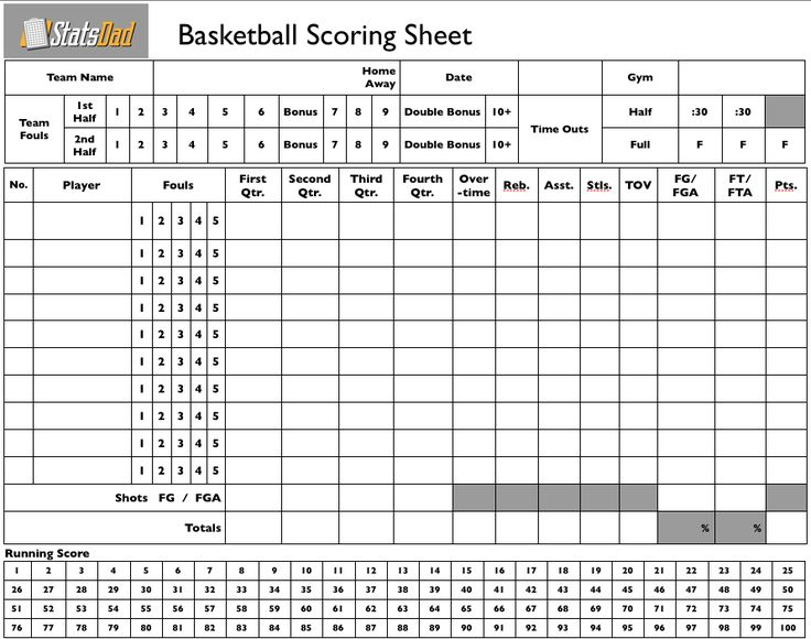 "Blank Basketball Stat Sheet Printable | print this blank stat sheet by doing an IMAGE google search on ""Stats ..."