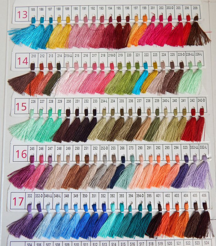 This listing is for 4 SWATCHES of exquisite and beautiful pure dupioni silk fabrics. Use it for making skirts, dresses, tops, accessories, home linen or for any other craft project. The shade card displays the wide array of colours that we offer. **Shade numbers 545-693 are not available**