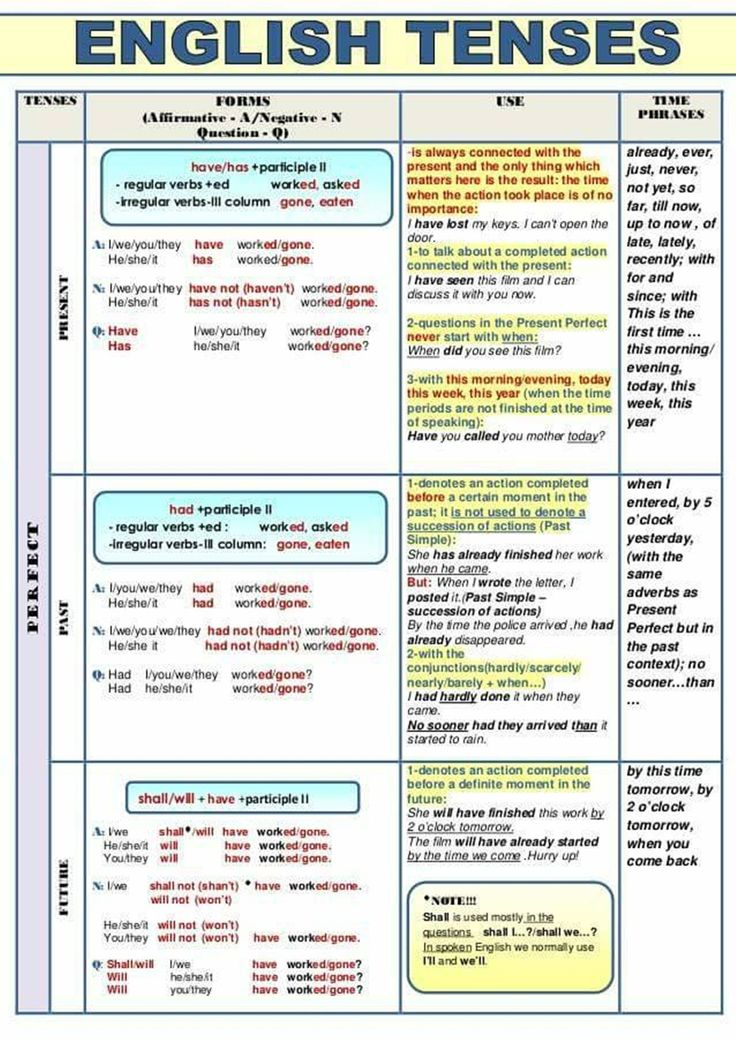 tenses in english grammar with examples in hindi pdf