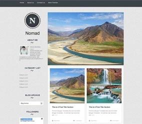 NOMAD. Foto central y fotos en grandecito