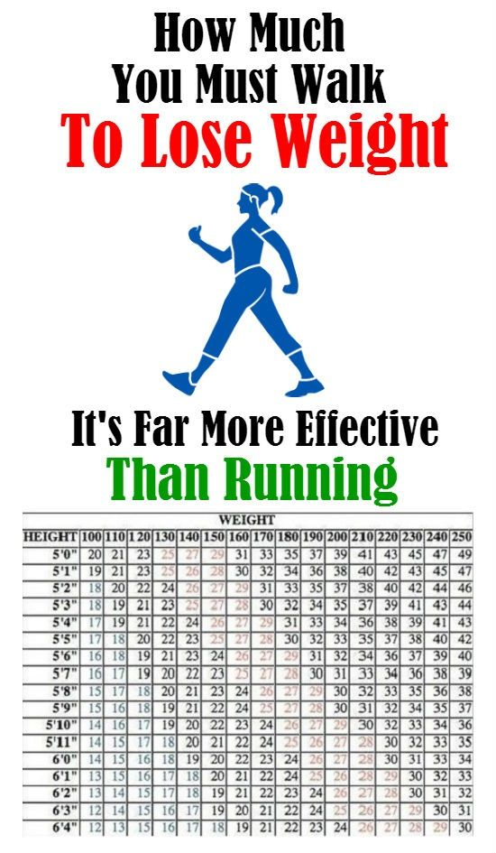 Walk And Lose Weight Walking For Loss To Chart Fast Can I By 30 Minutes